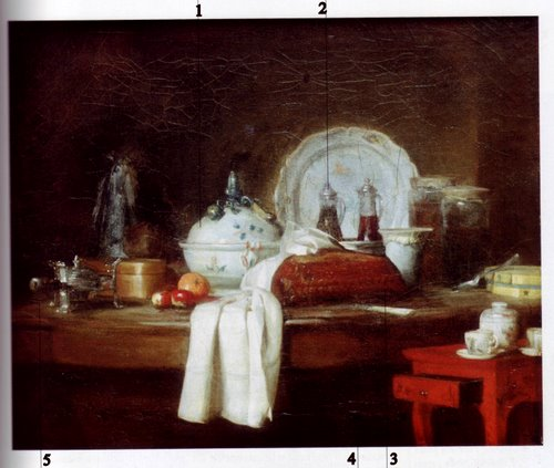 La table d'office -Jean Baptise Chardin(1756)