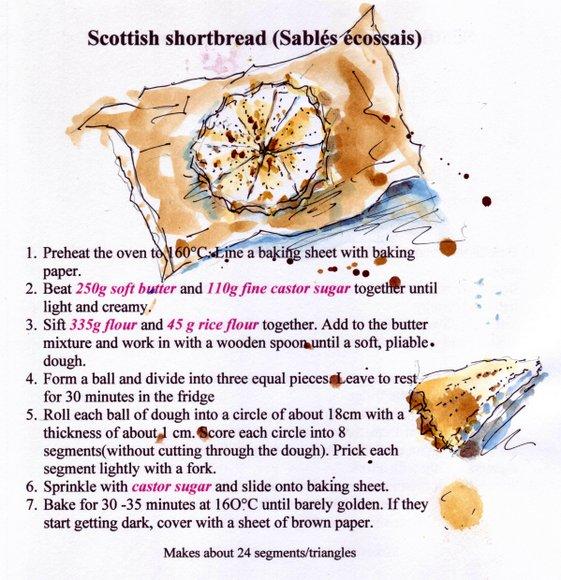 sablés écossais recette