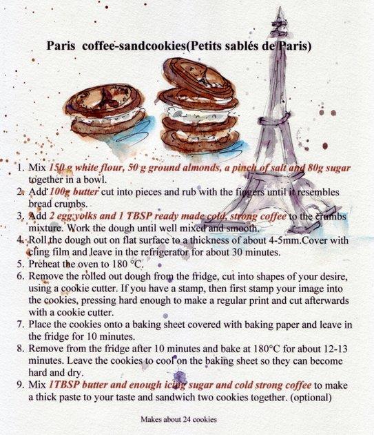 petits sablés de Paris recette-001